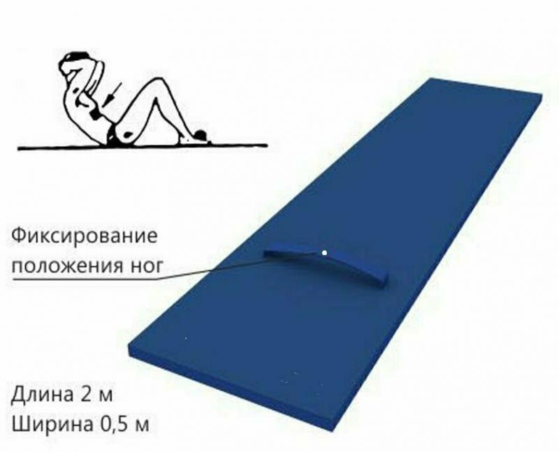 Доска для пресса с фиксированным положением ног Delta-fitness